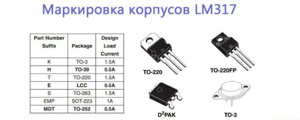 ИМС LM317