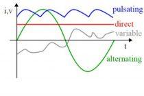Переменный ток в широком понимании