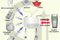 Система сигнализации на основе БДД