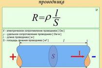 Формула вычисления сопротивления проводника