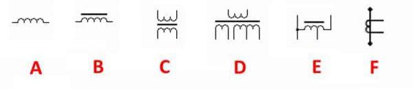 Верное отображение катушек индуктивности, трансформаторов и дросселей (ГОСТы №2.730 73 и №2.729 68)