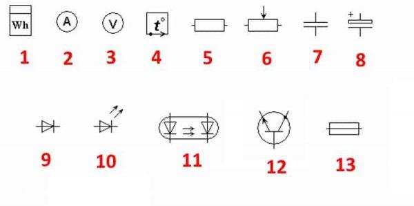 Отображение измерителей и электрокомпонентов (ГОСТы №2.729 68 и №2.730 73)