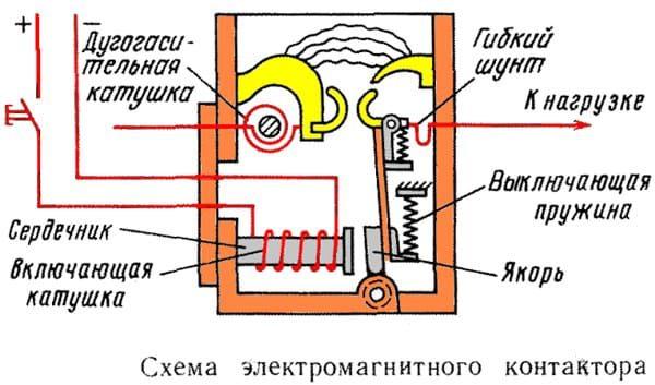 Схема контактора