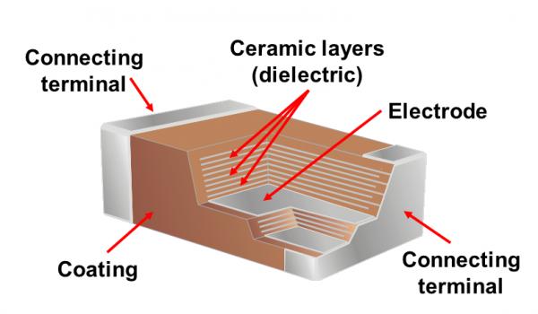 Многослойные конденсаторы