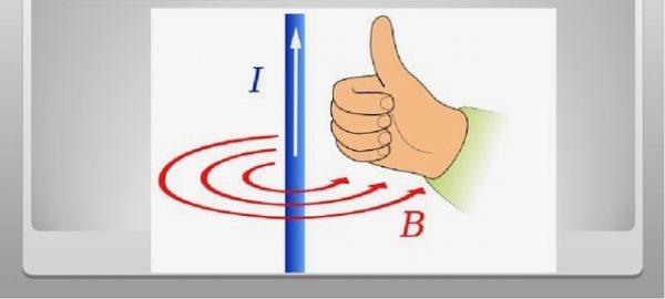 Применение правила правой руки для провода