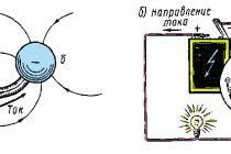 Электродвижущие силы