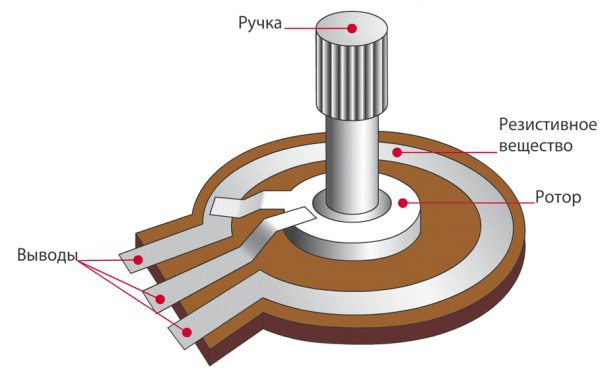 Как устроен резистор