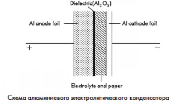 Схема полярного ЭК