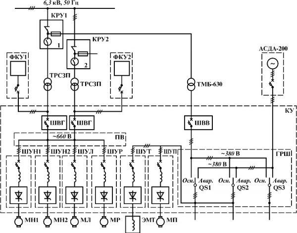 Однолинейная принципиальная электросхема электроснабжения, содержащая методы подключение к энергоисточнику