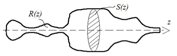 Плотность и проводимость проводника