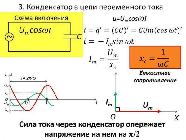 Векторное представление тока