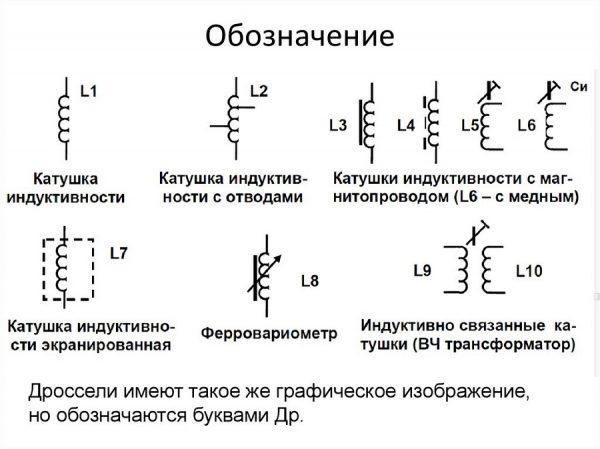 Разновидности обозначения катушек индуктивности на электросхемах