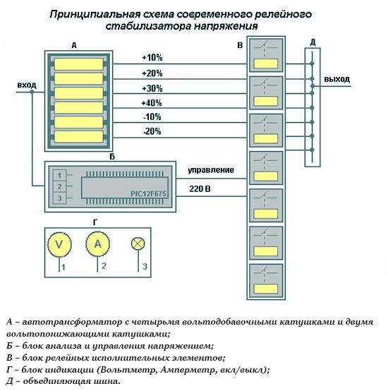 Схема многоступенчатой регулировки