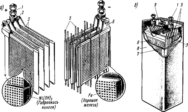 Устройство щелочной батареи