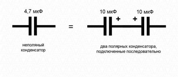 Получение неполярного конденсатора