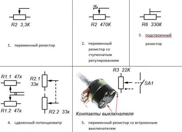 Обозначения переменных резисторов