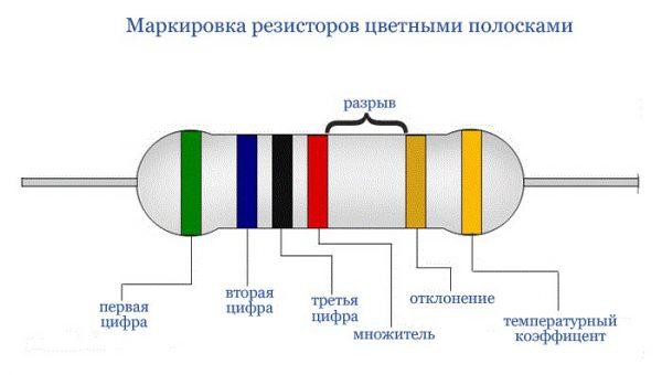 Пример цветной маркировки на резисторах