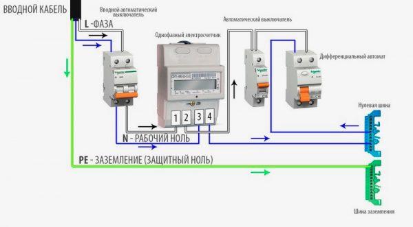 Схема установки счетчика с двухполюсным автоматом