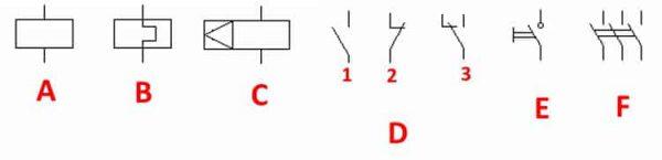 УГО контакторов и электромеханических агрегатов (ГОСТы №2.755-74, №2.756-76 и №2.755-87)