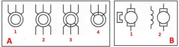 Отображения электрогенераторов и электродвигателей (ГОСТ №2.722-68)