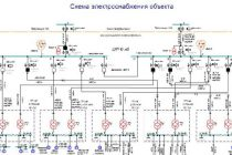 Схема электрического снабжения