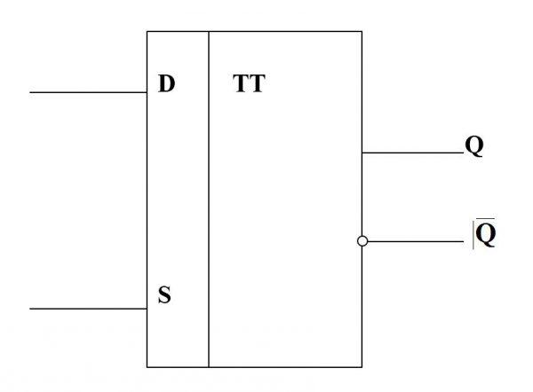 Схематическое изображение d-триггера
