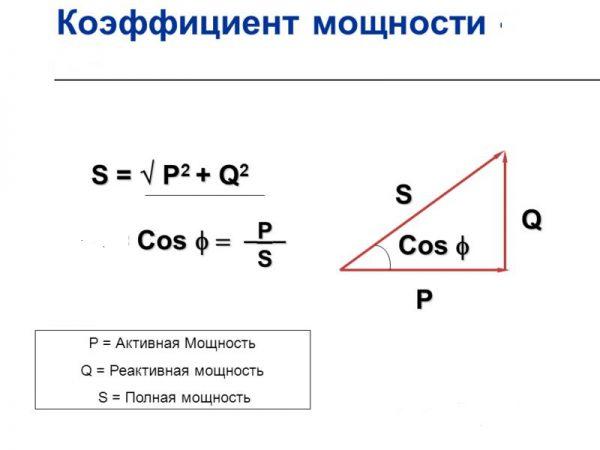 Формула расчета коэффициента мощности
