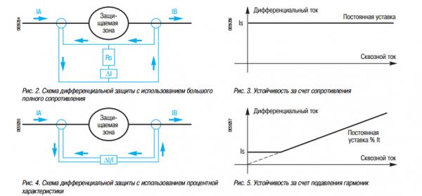 Схема дифференциальной защиты