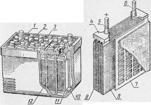 Конструкция свинцово-кислотного аккумулятора