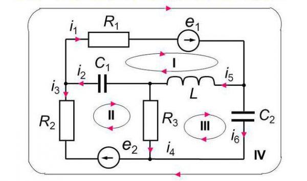 Обозначение ветвей, узлов и контуров на схеме