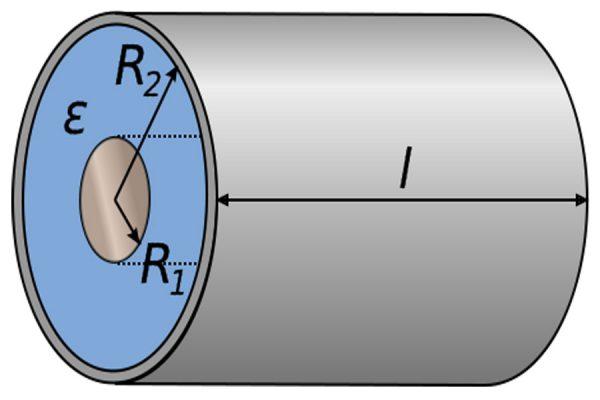 Цилиндрический конденсатор