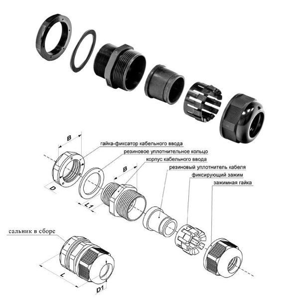 Сальник для прокладки кабелей внутрь электрических шкафов с затяжным механизмом состоит из набора отдельных элементов, каждый из которых имеет свою определённую функцию