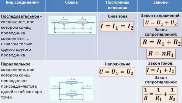 Последовательное и параллельное соединение элементов