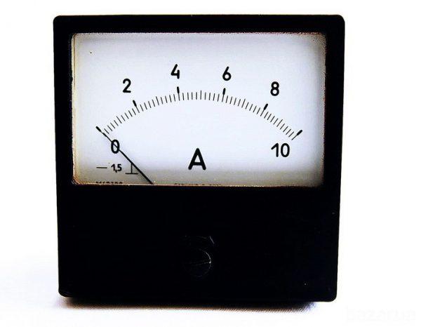 Измеритель силы ампера