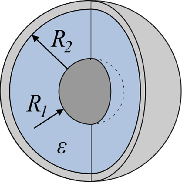 Сферическое устройство