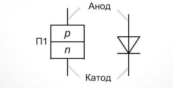 Диод полупроводниковый