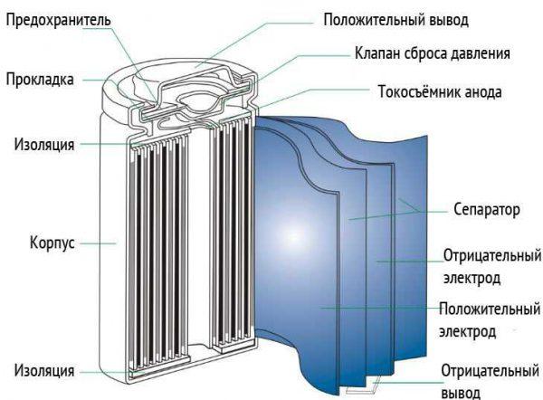 Устройство литий полимерной АКБ