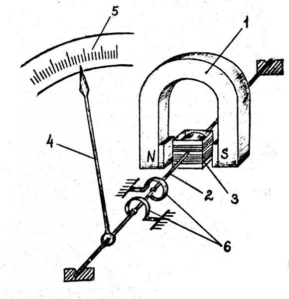 Схема амперметра магнитоэлектрического