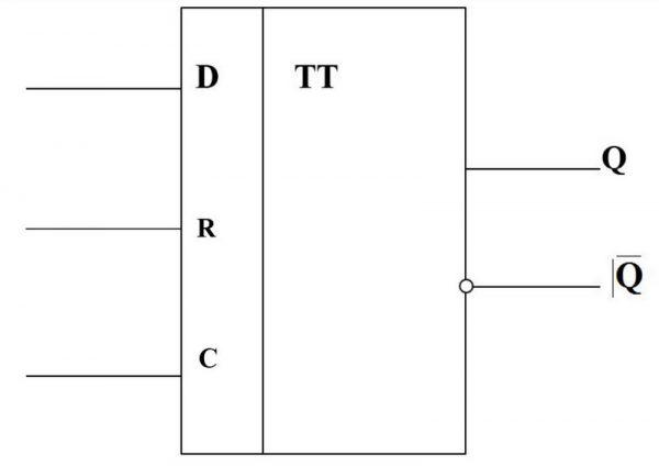 Схематичное изображение d-триггера с тремя входами
