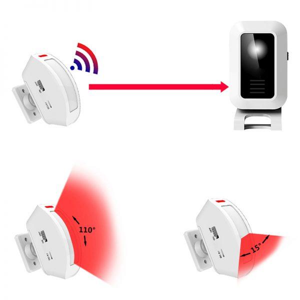 Беспроводной ИК-детектор