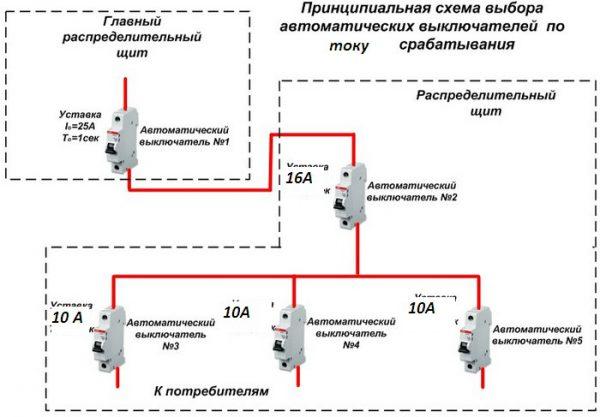 Схема селективной защиты по току