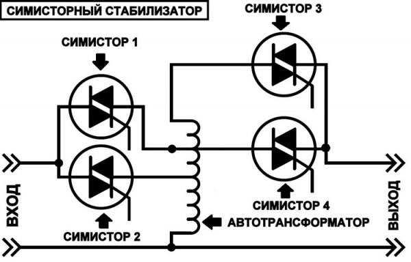 Принципиальная схема стабилизатора (упрощённая)
