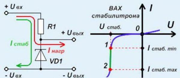 Схема и график работы стабилизатора