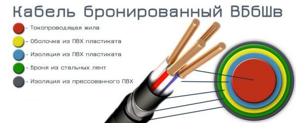 Конструкция электрокабеля ВБбШв