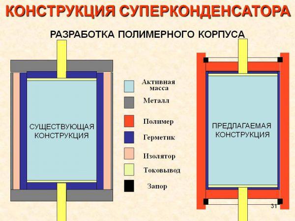 Гибридный конденсатор