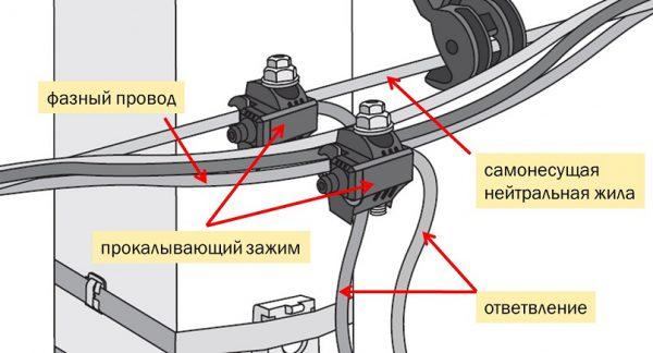 Пример монтажа СИП-4 4х16 к опорному столбу прокалывающими зажимными устройствами
