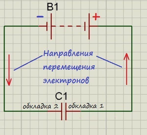 Заряд конденсатора