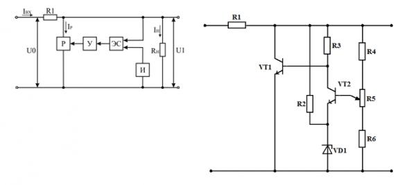 Типовая схема компенсационного стабилизатора параллельного типа