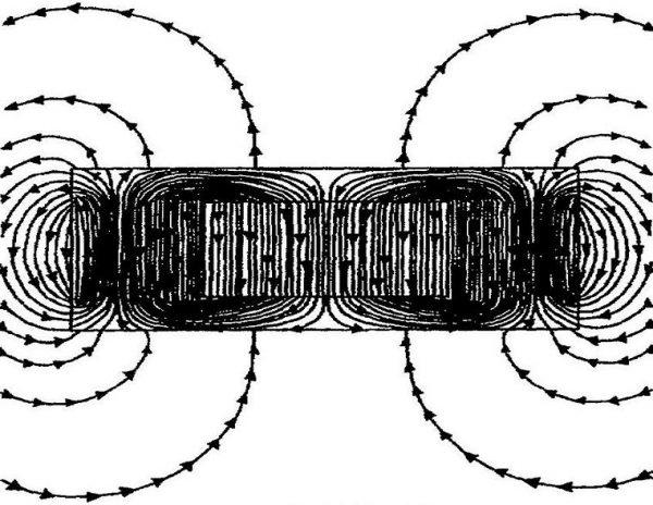 Магнитные потоки трансформатора