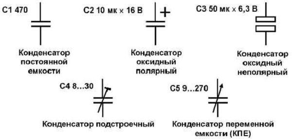 Обозначение некоторых видов конденсаторов на схемах